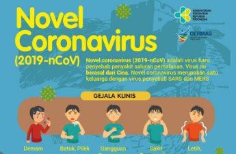 gejala-virus-corona